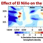 Ionospheric density during El Niño